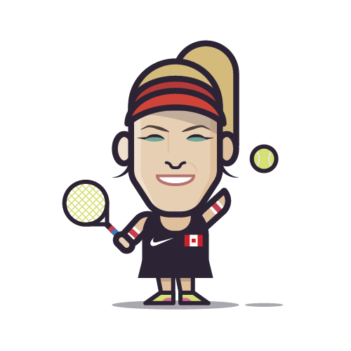 Loogmoji of Eugenie Bouchard