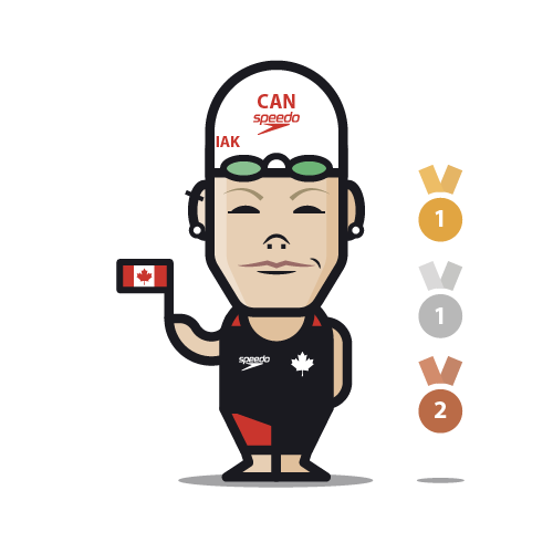 Loogmoji of swimmer Oleksiak